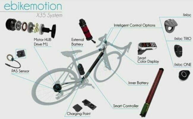 Image explaining how the Ebikemotion X35 system function on Ribble Hybrid AL e-Copper.