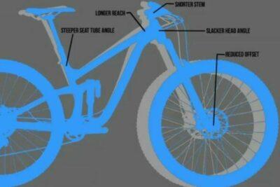 Image to explain the new SBG design for Bicycle